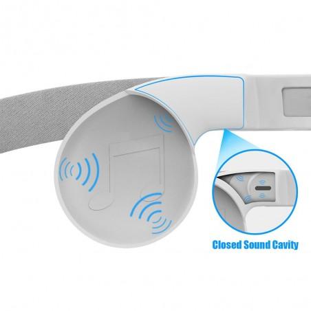 Kanalisierung des Schalls aus den Lautsprechern